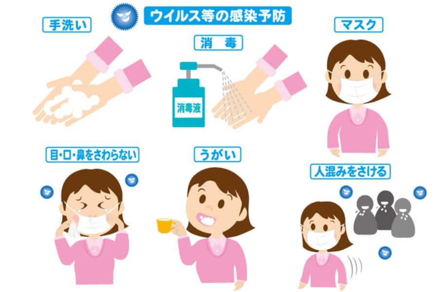 新型コロナウイルス感染拡大防止対策について